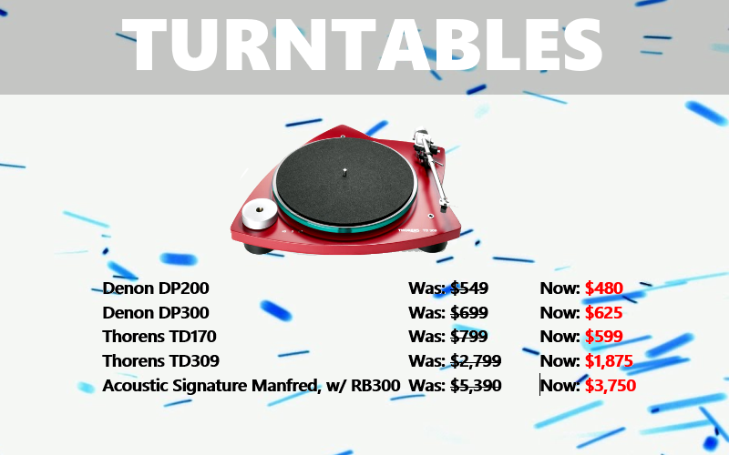 Turntable Clearance